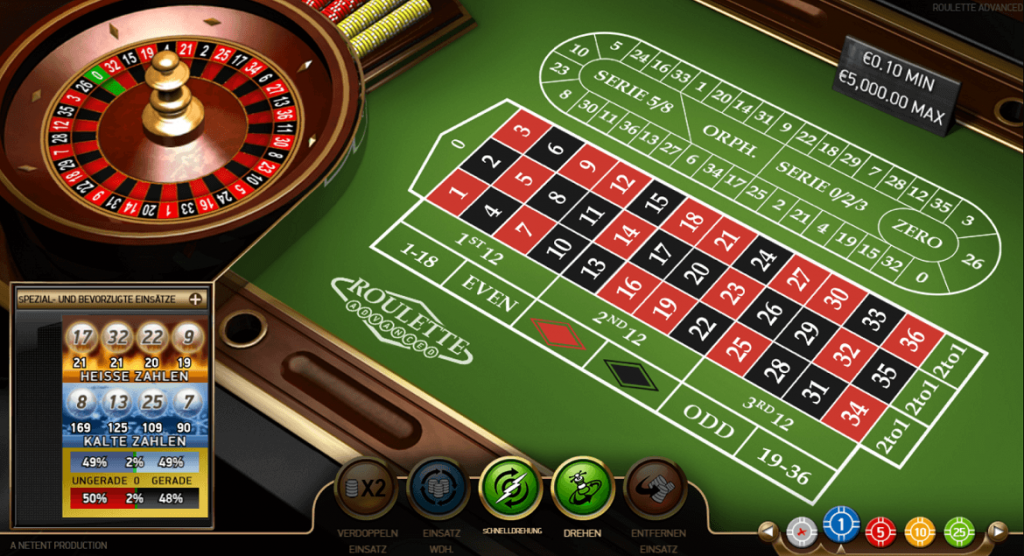 Einen kurzen Blick über Online-Kasino-Roulette, indem wir verschiedenen Maßnahmen miteinander vergleichen